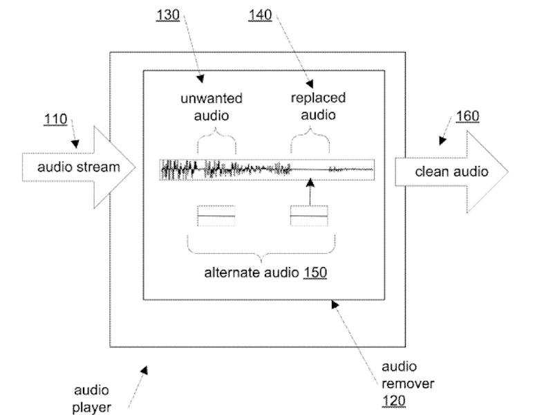 apple censor patent
