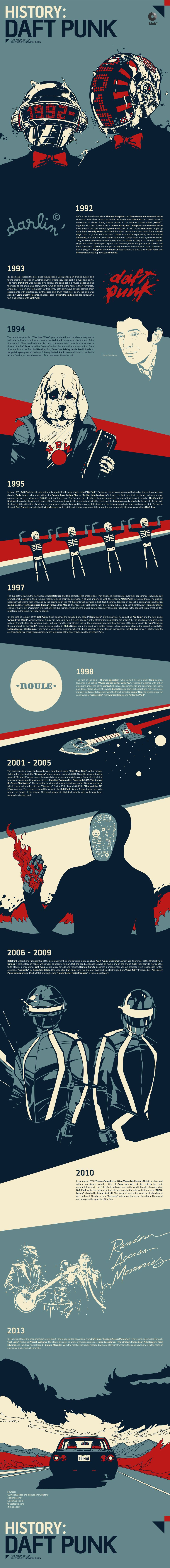 daft punk infographic